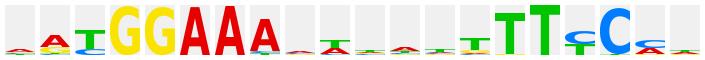 LOGO plot